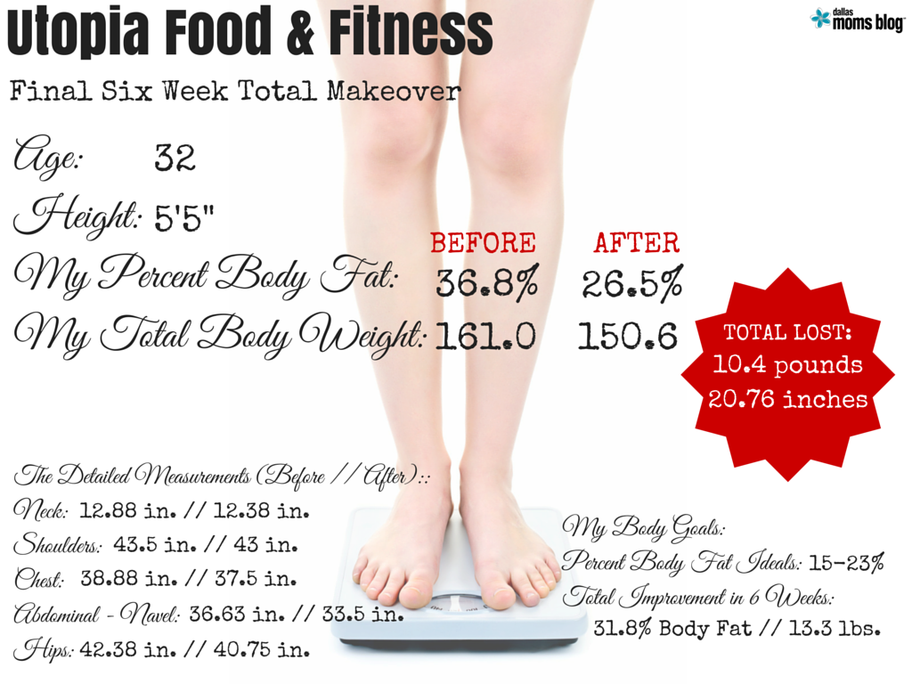 Utopia Food & Fitness (2)