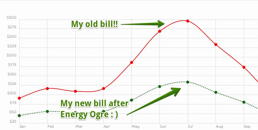 bill-analysis-energy-ogre-2016-09-12-13-32-43